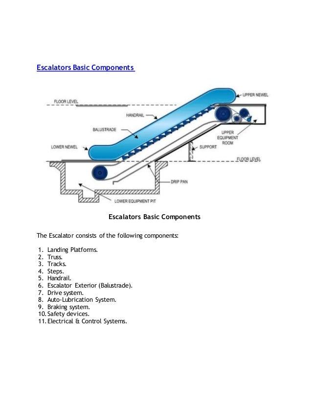 BS 2 Escalators 1of 2