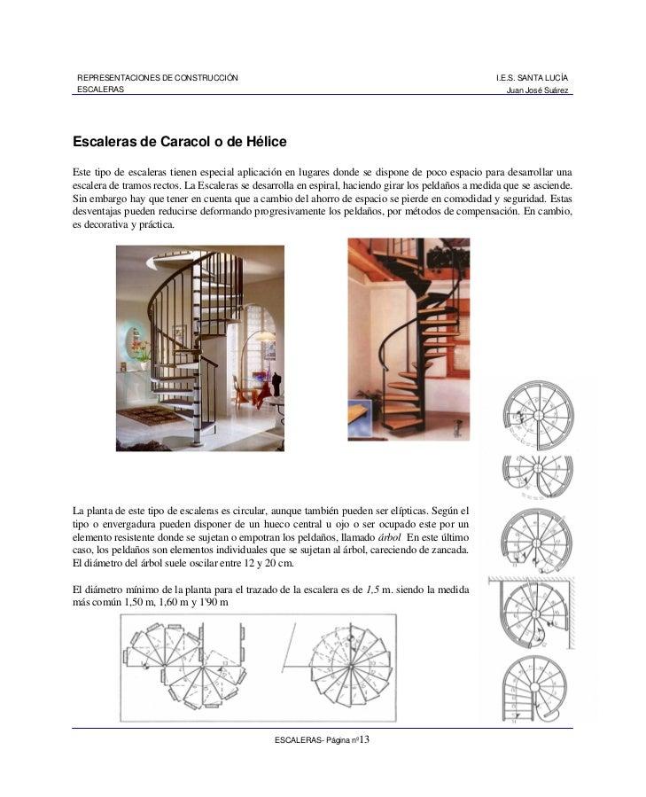 Escaleras - Medidas escalera caracol ...