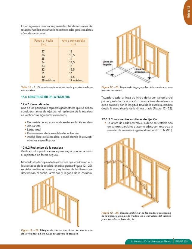 Construccion de caba as de madera 12 31 for Partes de una escalera