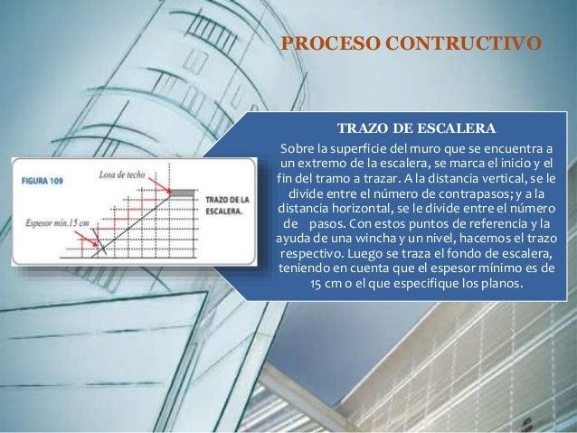 Escaleras proceso constructivo for Como trazar una escalera de caracol de concreto