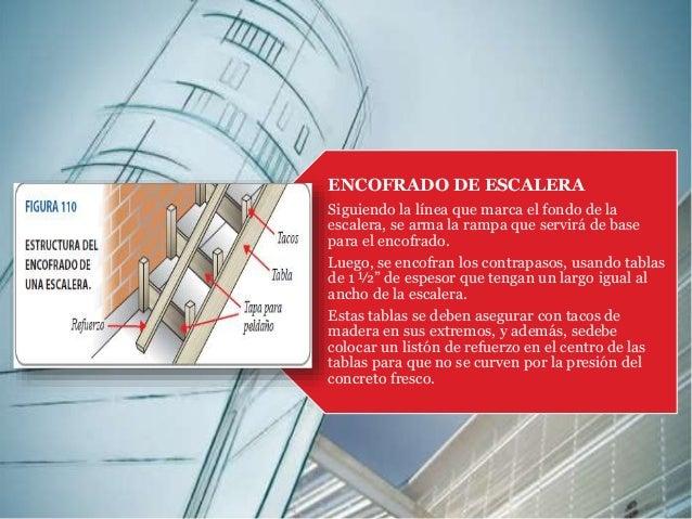 Escaleras proceso constructivo for Encofrado de escaleras de concreto
