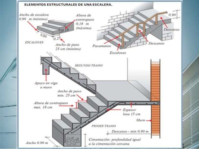 Escaleras Proceso Constructivo
