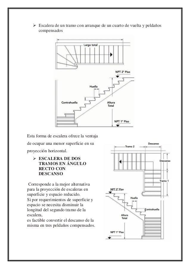 Escaleras for Como calcular una escalera