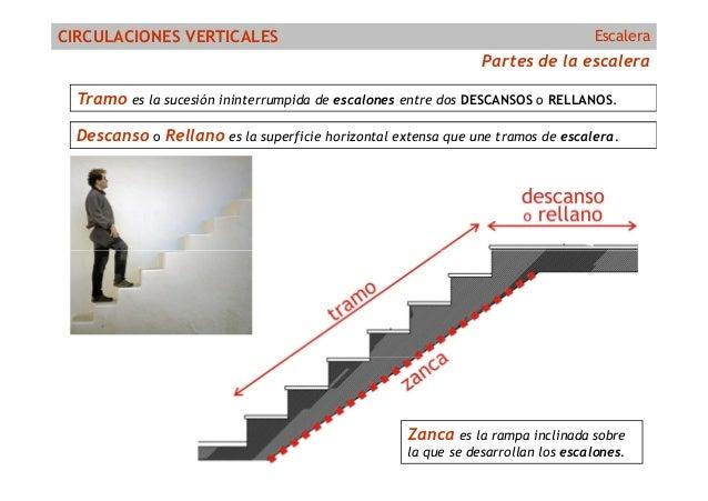 Escaleras modo de compatibilidad for Como hacer una escalera con descanso