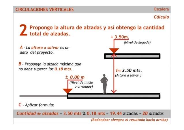 Escaleras modo de compatibilidad for Formula escalera