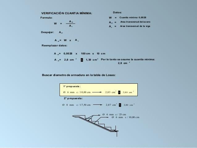 Escaleras de hormigon for Formula escalera
