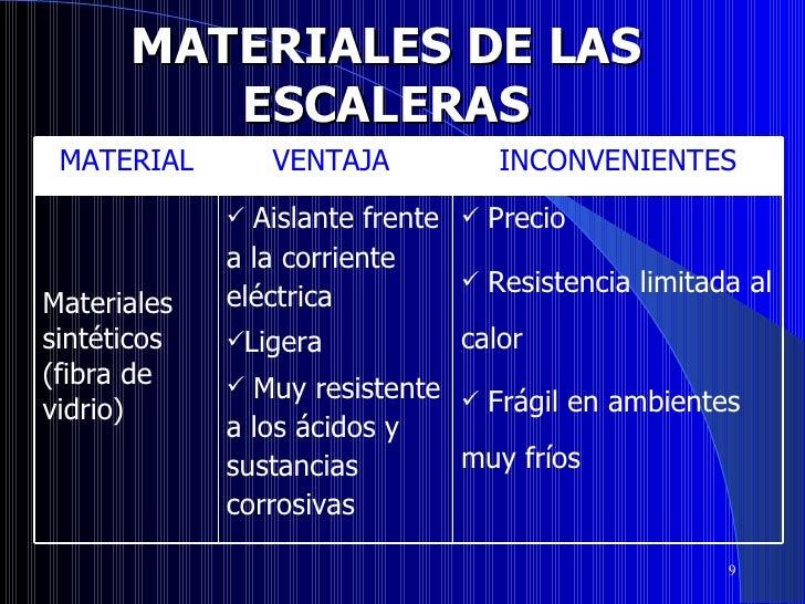 Escaleras manuales for Escaleras dielectricas precios