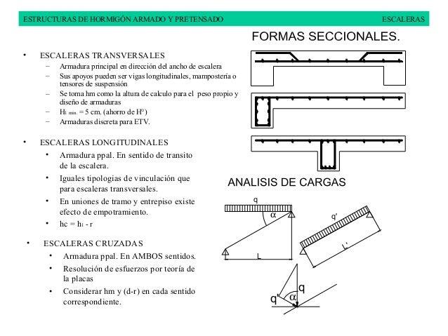 Escaleras Practica 1
