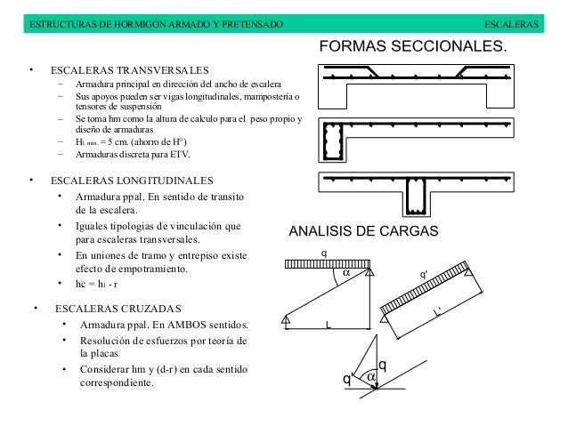 Escaleras practica 1 for Planos de escaleras de concreto armado