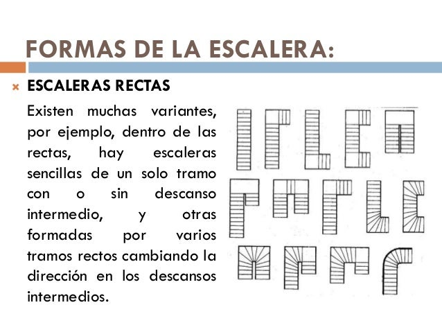Escaleras tipos for Formas de escaleras