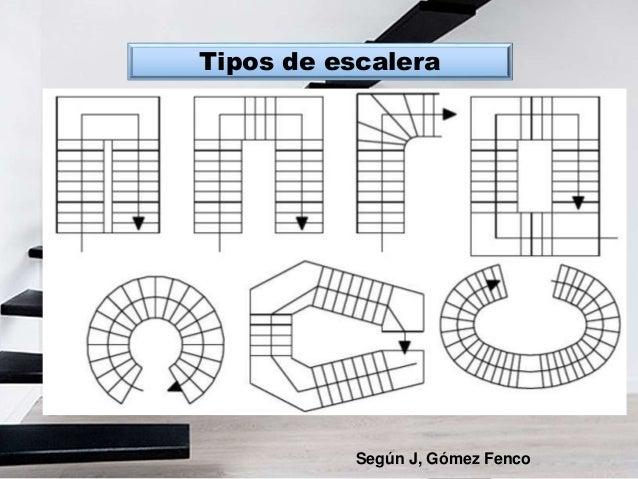 Escaleras y revestimientos for Tipos de escaleras arquitectura