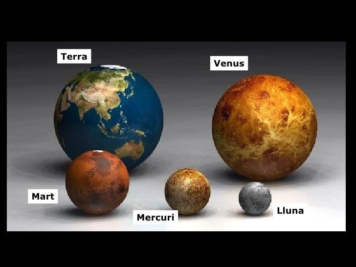 Terra Venus Mart Mercuri Lluna