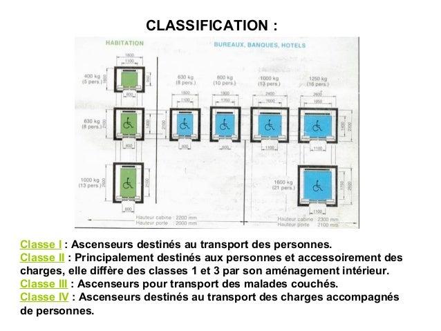 Dimension Ascenseur Hotel : Escalier final