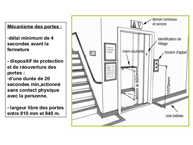Escalier final - Escalier encombrement minimum ...