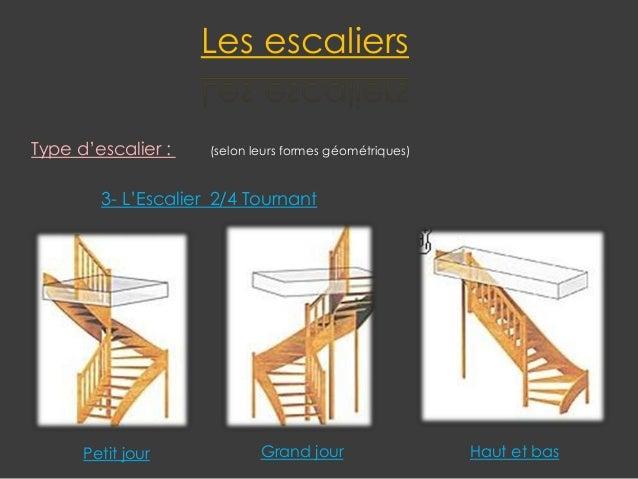 escaliers rampes 01. Black Bedroom Furniture Sets. Home Design Ideas