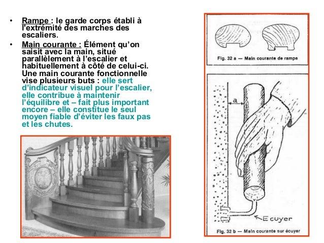 escaliers rampes ascenseurs 01. Black Bedroom Furniture Sets. Home Design Ideas