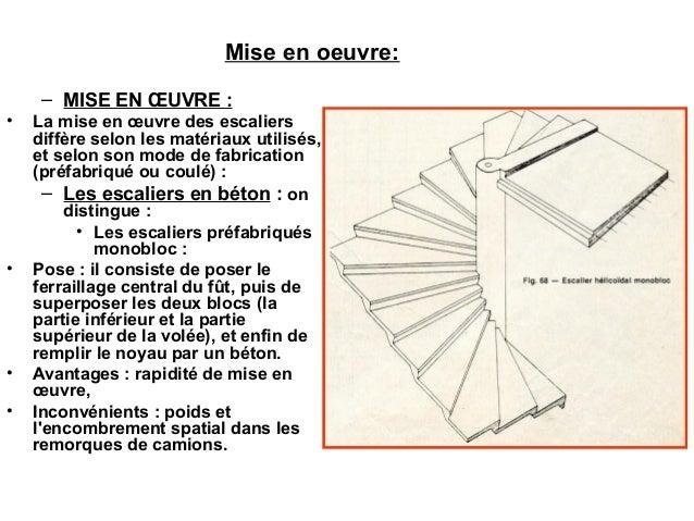 escalier helicoidal logement collectif