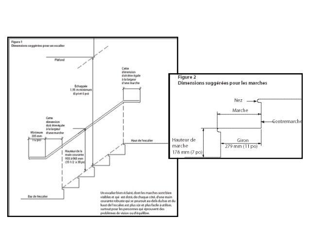 Escaliers rampes ascenseurs 01 - Dimension marche escalier ...