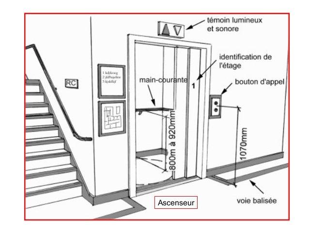 Escaliers rampes & ascenseurs 01
