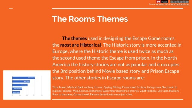 Time Bomb Escape Rooms