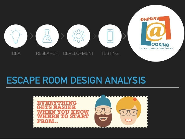 ESCAPE ROOM DESIGN ANALYSIS EVERYTHING GETS EASIER WHEN YOU KNOW WHERE TO START FROM.. DEVELOPMENTIDEA RESEARCH TESTING