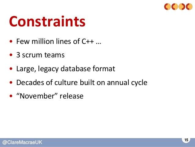15 @ClareMacraeUK@ClareMacraeUK Constraints • Few million lines of C++ … • 3 scrum teams • Large, legacy database format •...