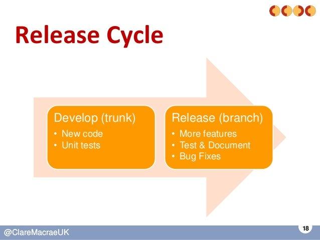 18 @ClareMacraeUK@ClareMacraeUK Release Cycle Develop (trunk) • New code • Unit tests Release (branch) • More features • T...