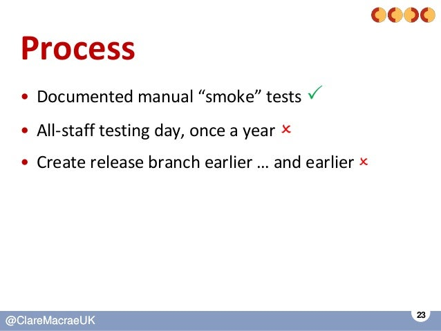 """23 @ClareMacraeUK@ClareMacraeUK Process • Documented manual """"smoke"""" tests  • All-staff testing day, once a year  • Creat..."""