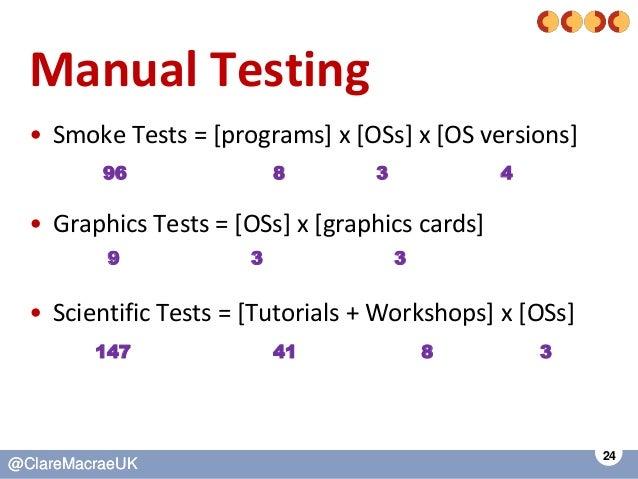 24 @ClareMacraeUK@ClareMacraeUK Manual Testing • Smoke Tests = [programs] x [OSs] x [OS versions] • Graphics Tests = [OSs]...