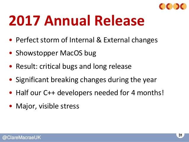 31 @ClareMacraeUK@ClareMacraeUK 2017 Annual Release • Perfect storm of Internal & External changes • Showstopper MacOS bug...