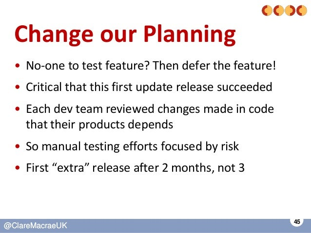 45 @ClareMacraeUK@ClareMacraeUK Change our Planning • No-one to test feature? Then defer the feature! • Critical that this...