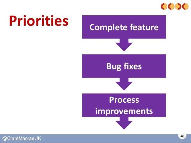 46 @ClareMacraeUK@ClareMacraeUK Priorities Complete feature Bug fixes Process improvements