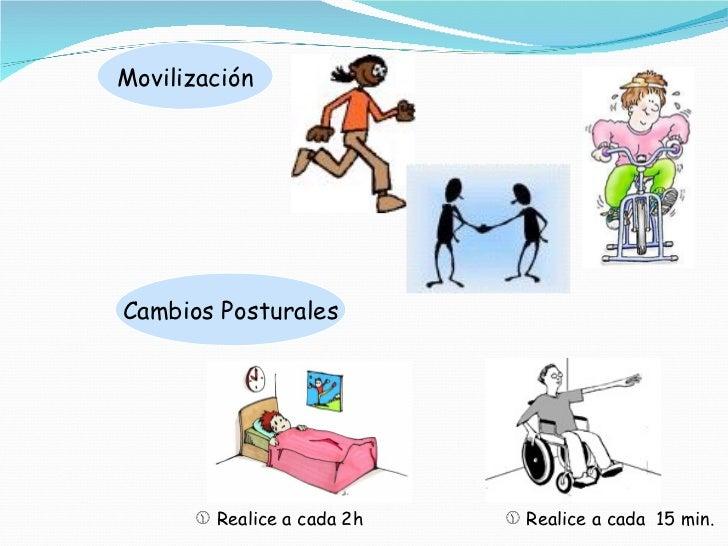 <ul><li>Realice a cada 2h </li></ul><ul><li>Realice a cada  15 min. </li></ul>Movilización Cambios Posturales
