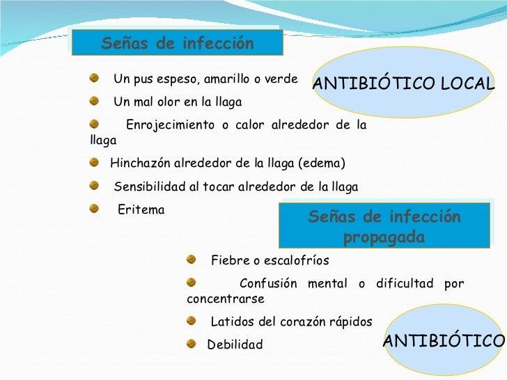 Señas de infección <ul><li>Un pus espeso, amarillo o verde </li></ul><ul><li>Un mal olor en la llaga  </li></ul><ul><li>En...