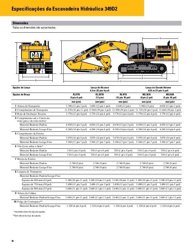 Manual de detalhes da Escavadeira Hidráulica CAT 349D 2l!