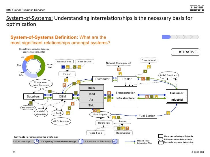 supplier relationship management a framework for understanding managerial capacity and constraints