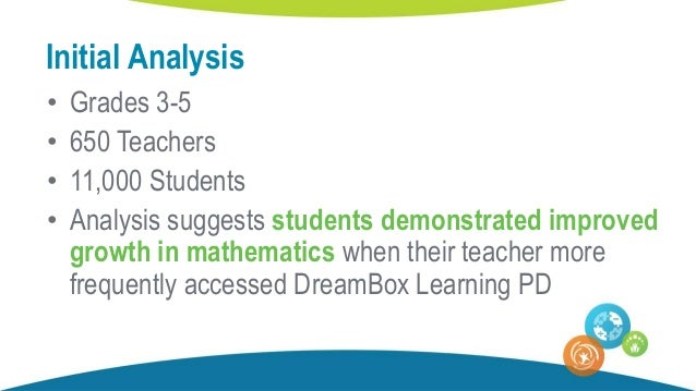 Empowering Teacher Agency: How Data-Driven PD Models are Improving K-…