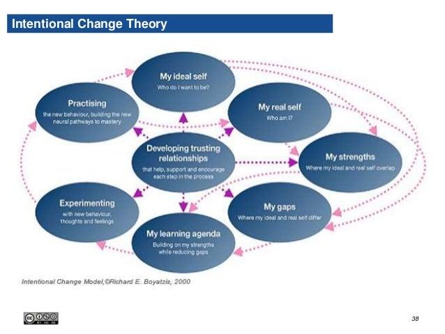 introduction of emotional intelligence pdf