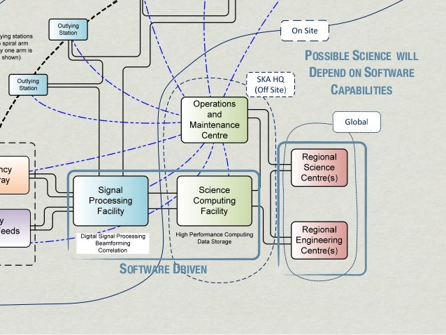 POSSIBLE SCIENCE WILL                                           DEPEND ON SOFTWARE                                        ...