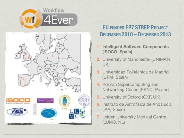 EU FUNDED FP7 STREP PROJECT                  DECEMBER 2010 – DECEMBER 2013                 1. Intelligent Software Compone...