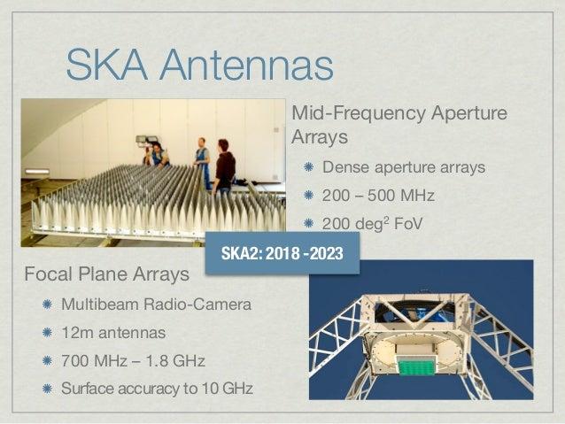 SKA Antennas                                  Mid-Frequency Aperture                                  Arrays              ...
