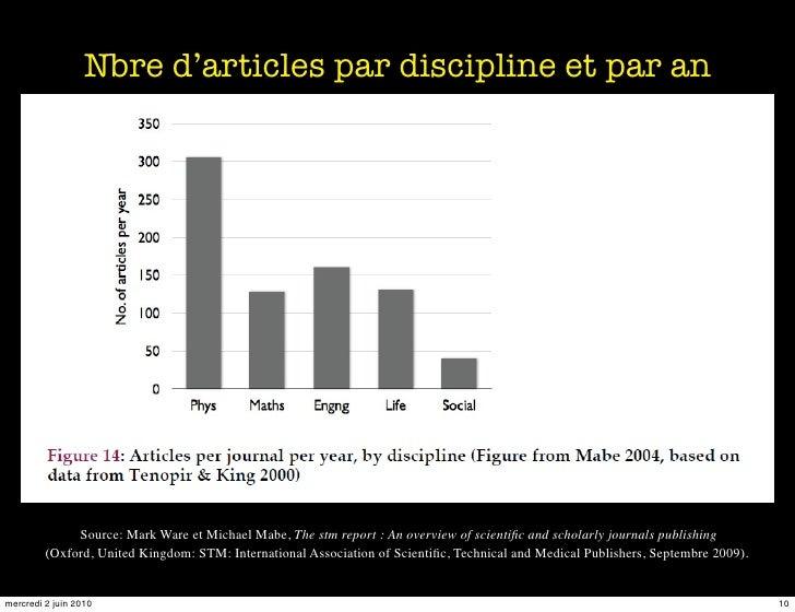Nbre d'articles par discipline et par an                   Source: Mark Ware et Michael Mabe, The stm report : An overview...