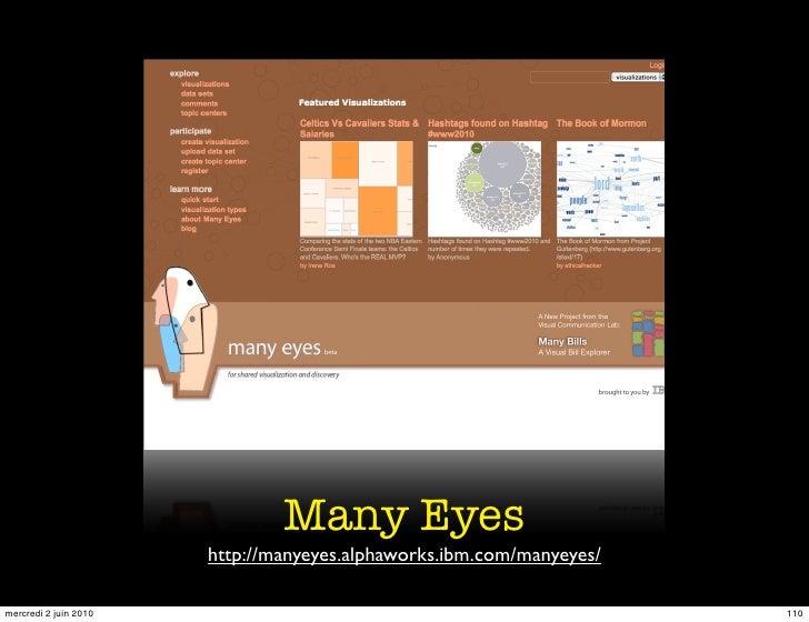 Many Eyes                        http://manyeyes.alphaworks.ibm.com/manyeyes/  mercredi 2 juin 2010                       ...