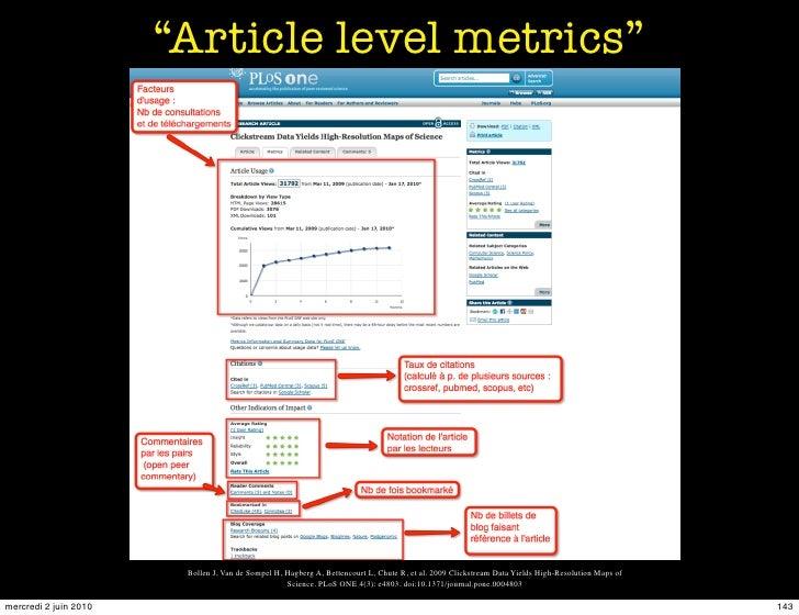 """""""Article level metrics""""                             Bollen J, Van de Sompel H, Hagberg A, Bettencourt L, Chute R, et al. 2..."""