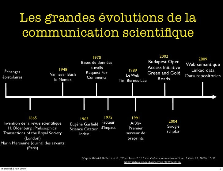Les grandes évolutions de la                communication scientifique                                                   19...
