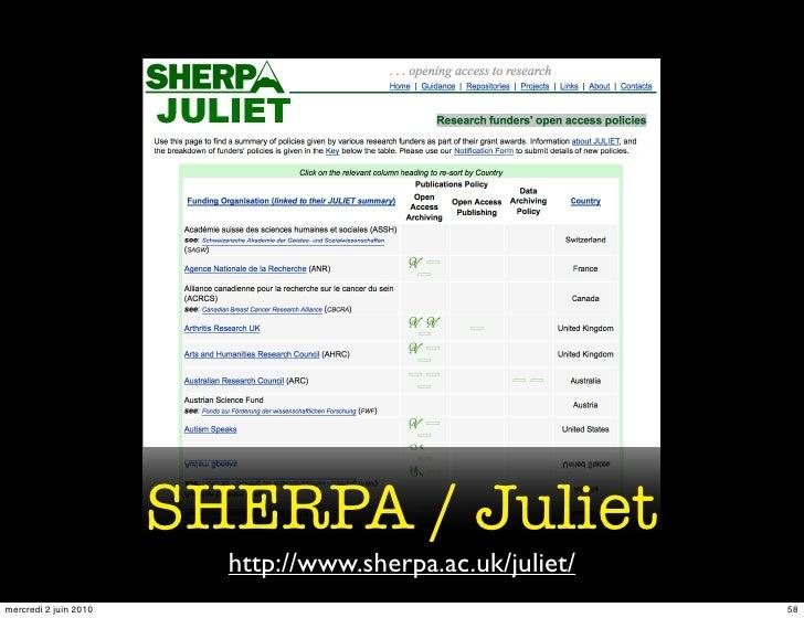 SHERPA / Juliet                          http://www.sherpa.ac.uk/juliet/ mercredi 2 juin 2010                             ...