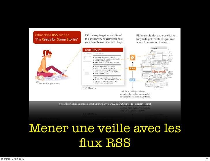 http://cravingideas.blogs.com/backinskinnyjeans/2006/09/how_to_explain_.html                            Mener une veille a...