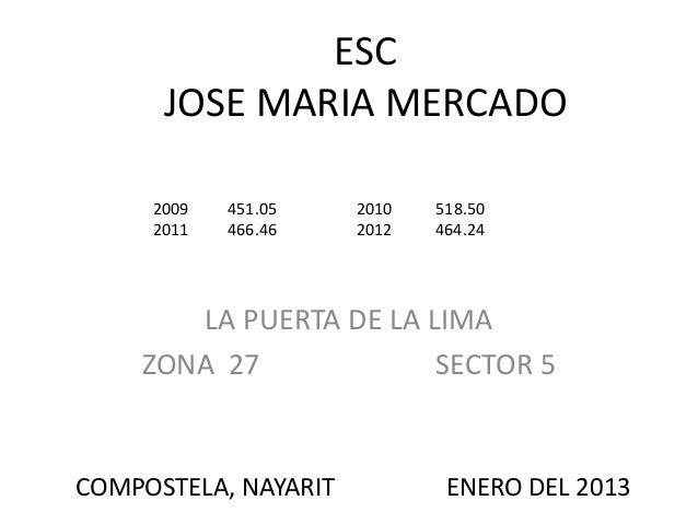 ESC      JOSE MARIA MERCADO     2009   451.05    2010   518.50     2011   466.46    2012   464.24       LA PUERTA DE LA LI...