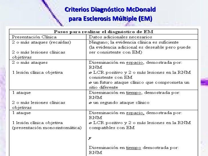 Criterios Diagnóstico McDonald para Esclerosis Múltiple (EM)