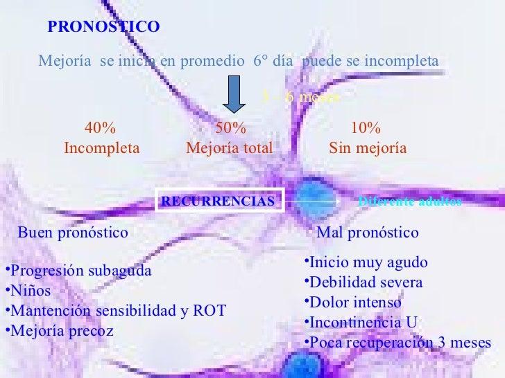 PRONOSTICO Mejoría  se inicia en promedio  6° día  puede se incompleta 50%  Mejoría total 40%  Incompleta 10%  Sin mejoría...